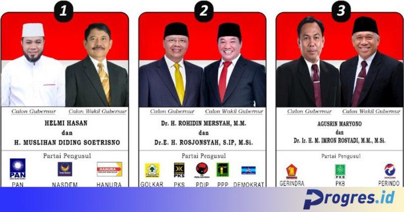 Pasangan calon Gubernur dan Wkail Gubernur Bengkulu 2020 (Sumber: KPU)